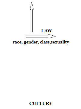 Figure One Inequalities